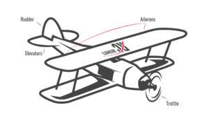 RC Plane chart